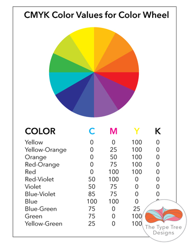 Graphic Design Color Theory Lesson For Middle School